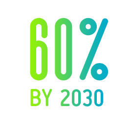 60% by 2030