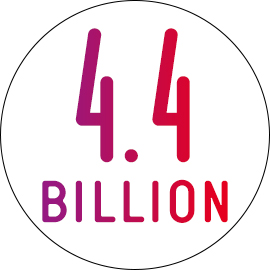 Key Fact 4.2 billion