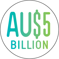 Key Fact AU$5 Billion